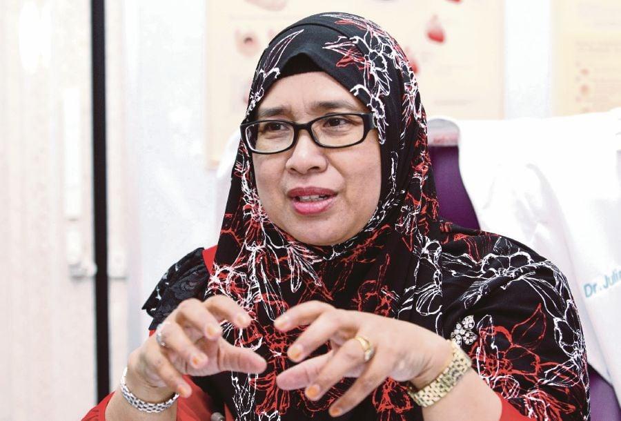 Dr Wan Julia Sham Ariffin