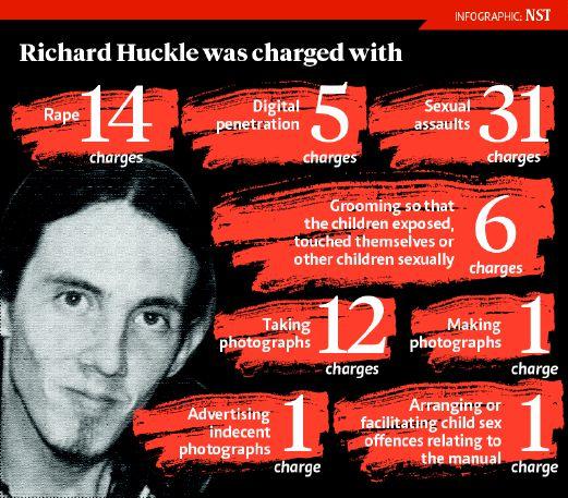 richard huckle - photo #23