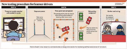New driving test in April | New Straits Times | Malaysia