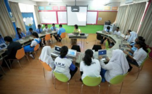 conducive classroom Creating a conducive learning environment 15 jun, 2015 - 00:06 0 views the classroom should be neat, well ventilated and spacious to allow for free movement.