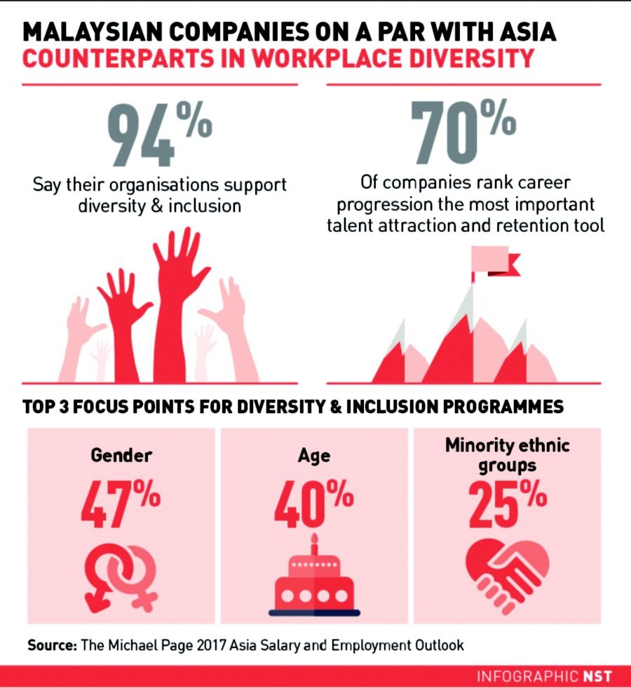 multicultural company managements A successful project manager should identify cultural diversity and outline it  in  the case where a company has ventured into multi-country.