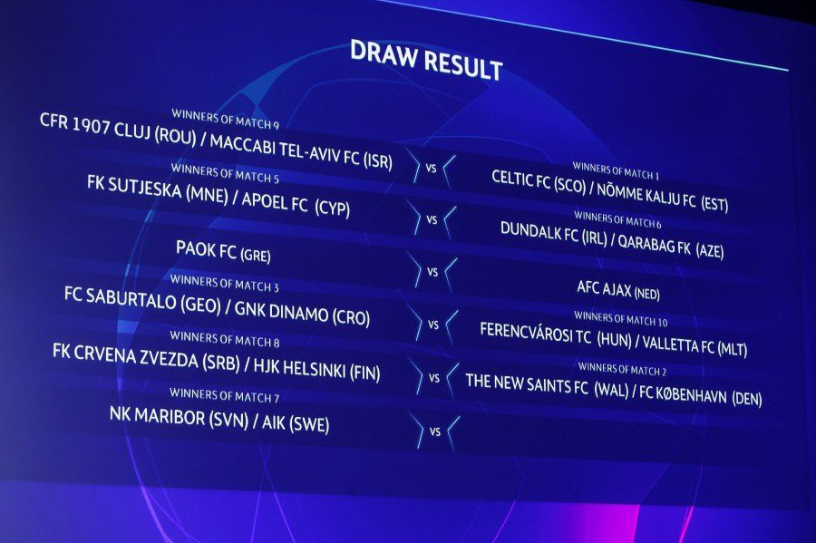Ajax Face Awkward Champions League Qualifier Against Paok
