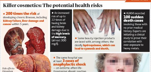 Injections for skin-whitening treatment could kill you | New
