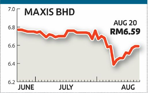 Kenanga reiterates upbeat forecast on Maxis | New Straits