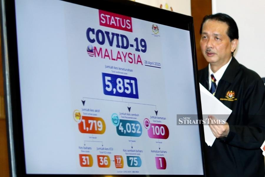 Health director-general Datuk Dr Noor Hisham Abdullah said as of noon today there were 5,851 total cumulative cases in the country. - NSTP/MOHD FADLI HAMZAH