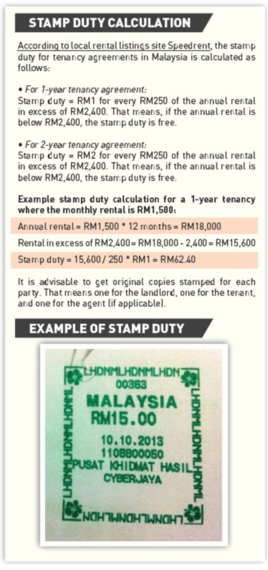 Drafting And Stamping Tenancy Agreement New Straits Times