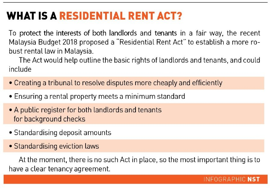 Guide to tenancy agreements in Malaysia | New Straits Times