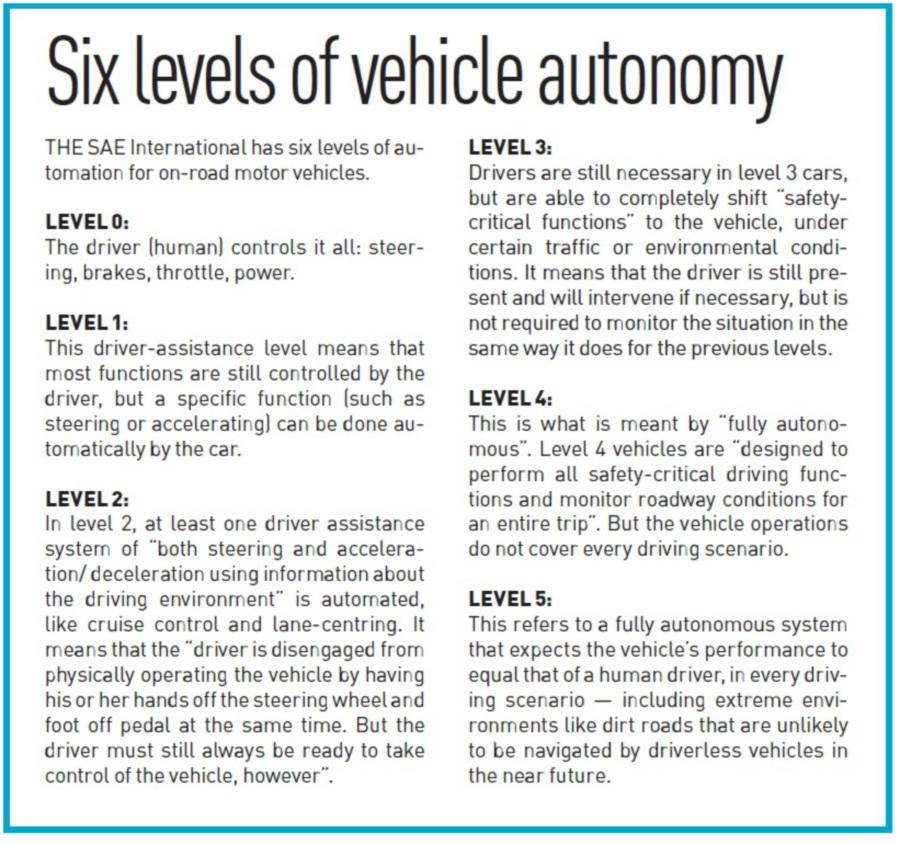 UiTM accelerates autonomous driving [NSTTV] | New Straits