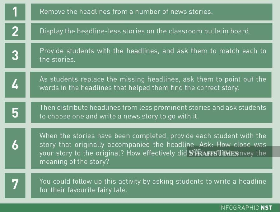 Great activity for using the newspaper in the classroom.
