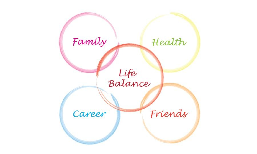 balancing friends and relationships