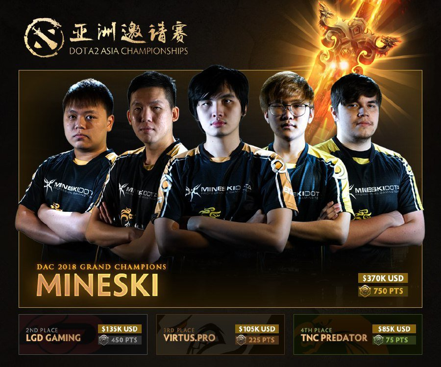 Malaysian Gamer Wins Rm16 8mil In The International 8