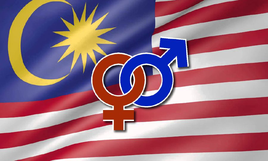Sexual orientation in the constitution