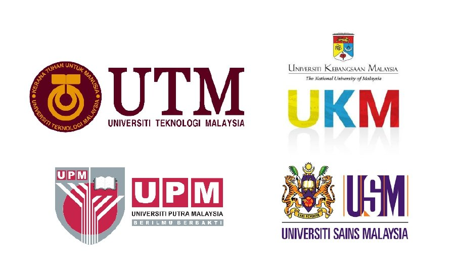 Universiti Putra Malaysia (UPM), Universiti Kebangsaan Malaysia (UKM), Universiti Teknologi Malaysia (UTM) and Universiti Sains Malaysia (USM) were listed in the world's top 25, according to 2018 Quacquarelli Symonds' (QS) Top 50 Under 50 Ranking, which lists the world's top 50 universities founded before 1967.