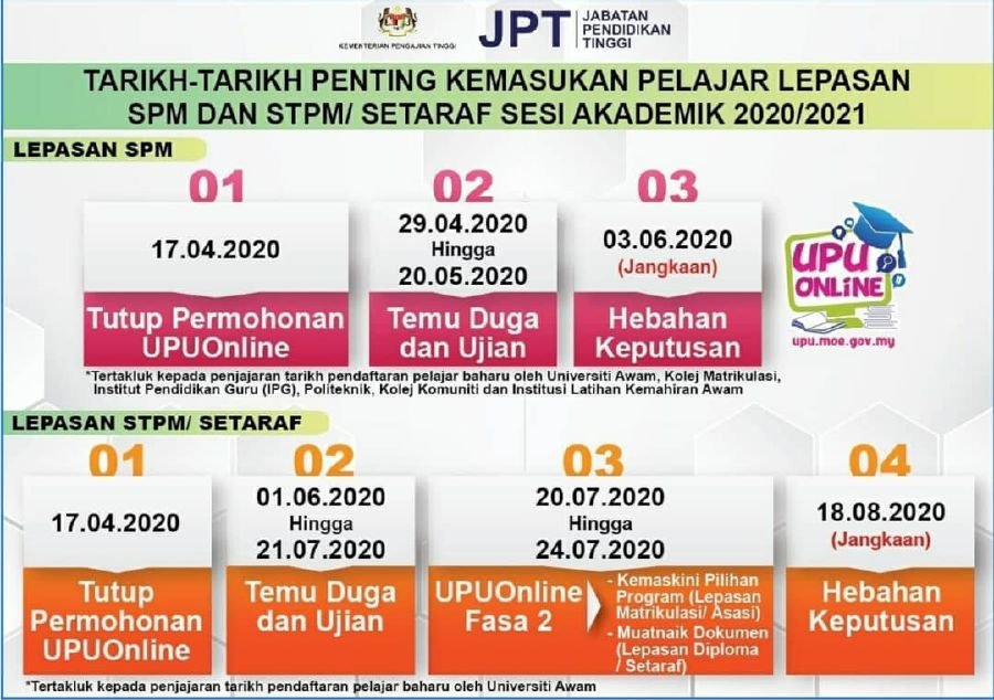 Decisions on the admission of SPM school graduates into certificate, foundation, matriculation, diploma and Bachelor of Education (PISMP) programmes are expected to be announced on June 3.
