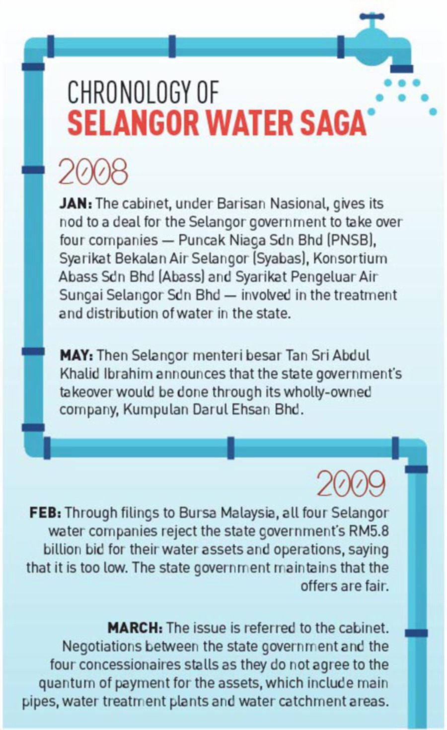 The good and bad of Selangor's water restructuring plan