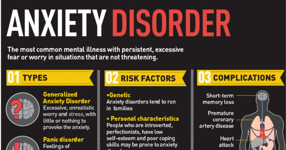 Infographic: Anxiety Disorder   New Straits Times ...